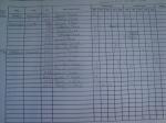 Census Notes