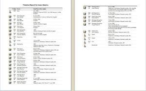 FTM2014 Timeline